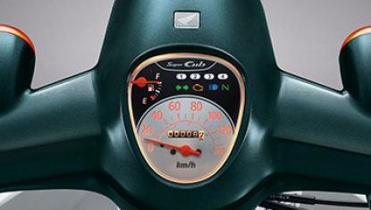 Retro Meter